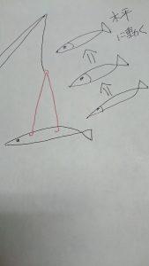 太刀魚水平仕掛けの動き