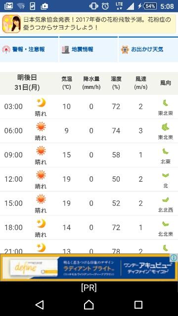 天気予報・日本気象協会