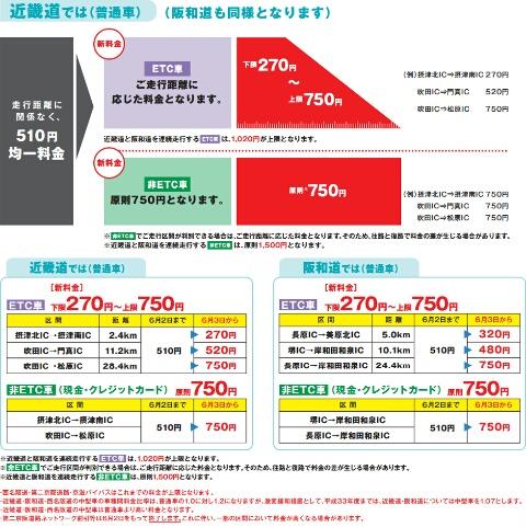 阪和自動車道の新料金