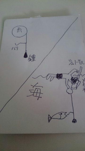 手釣り・イメージ図