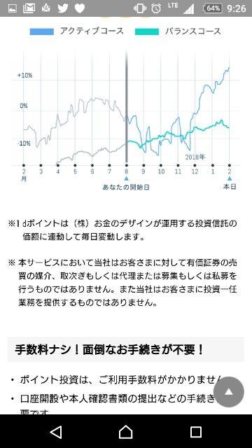 ドコモ、ポイント投資・説明2