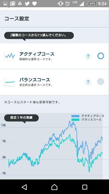 ドコモ、ポイント投資・アクティブ、バランス