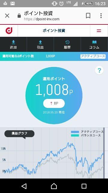 ドコモ・ポイント投資・運用2日目