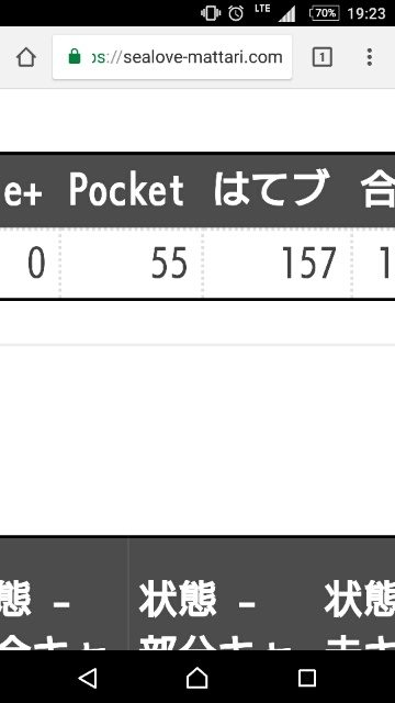 「Poket」保存数55